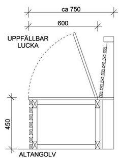 Bildresultat för platsbyggd soffa uterum