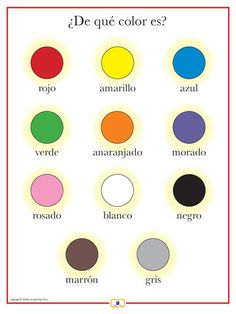 Spanish Colors Poster - Italian, French and Spanish Language Teaching Posters | Second Story Press