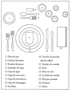 Cena Formal, Dining Etiquette, Etiquette And Manners, Dining Services, Table Manners, Wedding Table Settings, Dinning Table, Dinner Sets, Decoration Table