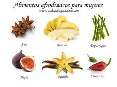 Alimentos afrodisíacos para mulheres: anis, bananas, espargos, figos, baunilha e pimentos. #sexyfood #comida #afrodisiaca