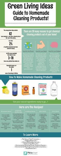 This visual green cleaning guide is a great place to start if you're new to making your own cleaning supplies for a healthier, truly clean home.
