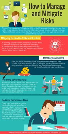 "to Manage and Mitigate Risks The term ""risk management"" refers to the ability to identify, assess and prioritize risks, and then utilize various resources to minimize those risks. In some cases, it involves reducing the impact of… Project Risk Management, Safety Management System, Facility Management, Change Management, Business Management, Time Management, Process Infographic, Infographic Resume, Organization Development"