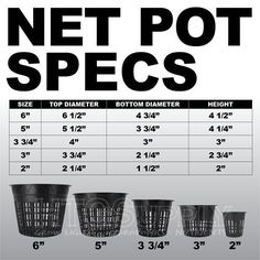 Hydroponic Gardening Net cup chart for hydroponics Aquaponics System, Hydroponic Farming, Hydroponic Growing, Aquaponics Diy, Aquaponics Greenhouse, Homemade Hydroponics, Indoor Hydroponics, Indoor Farming, Diy Greenhouse