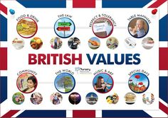 Nursery Resources' British Values Poster. This colourful and user-friendly poster has been designed as a teaching aid and simple visual summary to inspire your teaching of British values within your daily activities. Class Displays, School Displays, Classroom Displays, Eyfs Classroom, British Values Eyfs, British Values Display Eyfs Nursery, Prevent Duty, Working Wall, Emotional Development