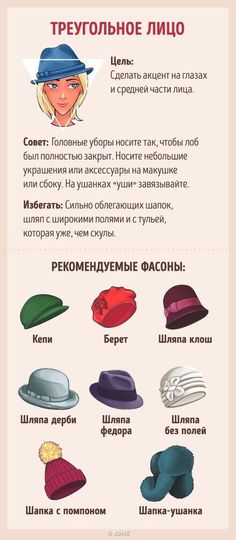 How to Choose the Perfect Hat to Suit Your Face Shape 1980s Fashion Trends, Fashion Vocabulary, Face Shapes, Fashion Looks, Fashion Tips, Dress Codes, Fasion, Style Guides, Ideias Fashion