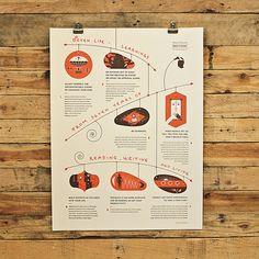 Brain Pickings Poster: 7 Life Learnings Print - HOLSTEE