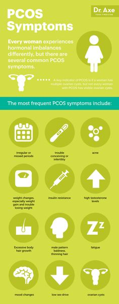 No. 1 Cause of Infertility? Polycystic Ovarian Syndrome - Dr. Axe