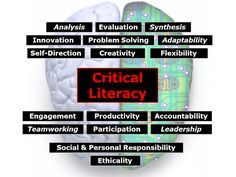ignite   Critical Thinking Resources Pinterest   Graphic Organizers for Critical Thinking
