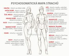 mapa-strachu Health Advice, Health Care, Yoga Anatomy, Yoga Quotes, Keto Diet For Beginners, Health And Beauty, Body, Natural Remedies, Healthy Life