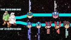 Mega Man - Time Line Mega Man, Akira, Megaman Zero, Megaman Series, Star Force, Fighting Robots, Fandom, Man Art, Video Game Characters