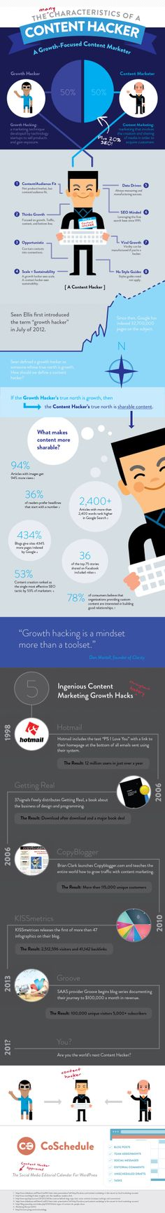 The characteristics of a Content Hacker #infografia #infographic #marketing