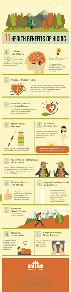 11 Health Benefits of Hiking