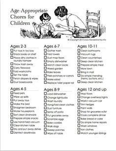 Chore chart by Superduper