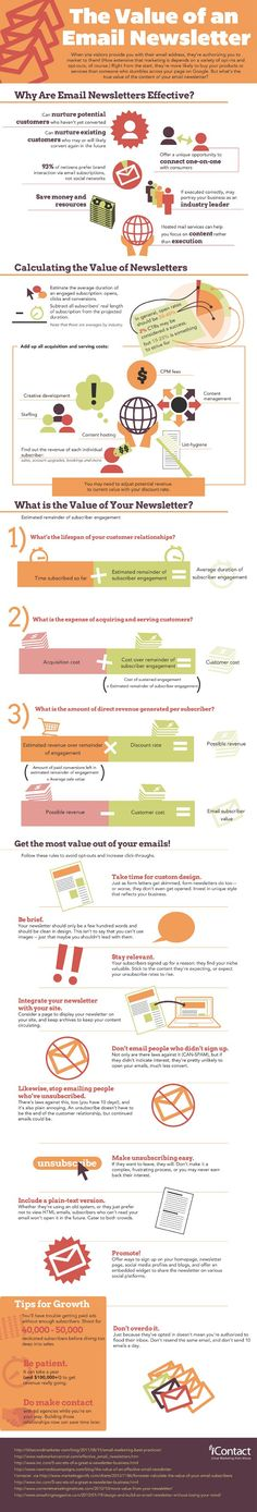 The value of an email newsletter #infographic #zo