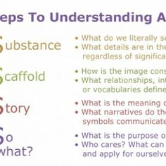 Steps To Understanding An Image