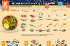Тайский похмельный суп Яка-мейн   Рецепты в инфографике   Кухня   Аргументы и Факты