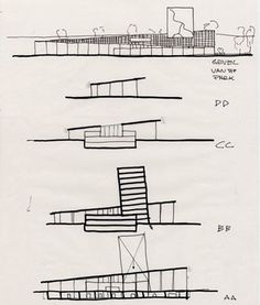 Netherlands Architecture Institute - Rotterdam, Netherlands | Rem Koolhass, 1988