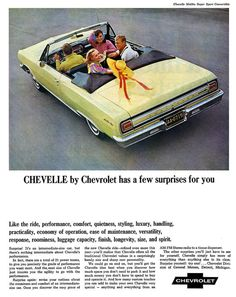 1965 Chevy Chevelle Convertible