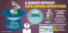 A European without data-Driven Advertising