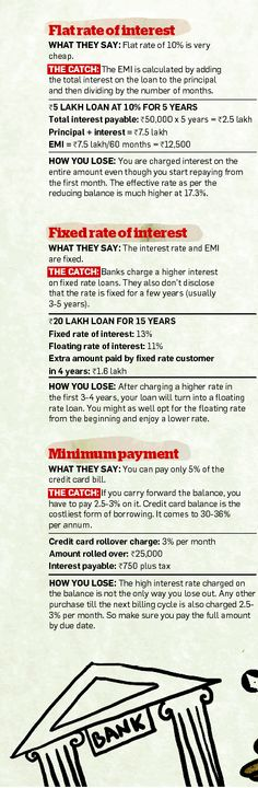 How Banks trick customer by saying Flat rate of interest, Fixed rate of interest, Minimum payment on credit card bill Basic Economics, Flat Rate, Personal Finance, Banks, Infographics, Investing, Let It Be, Money, Sayings