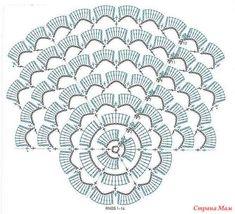 pala, casaquinho ou capinha circle crochet pattern