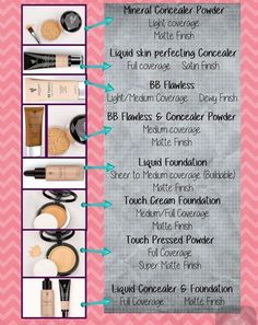 Ever wonder how Younique's  foundations & concealers set? Here's a quick guide to help you pick which is right for you!