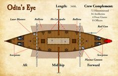 About Bruce Heard and New Stories: Skyship Combat Mechanics VIII