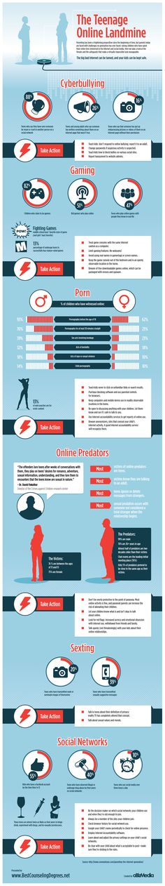 The Teenage Online Landmine  [by Best Counseling Degrees -- via #tipsographic]. More at tipsographic.com