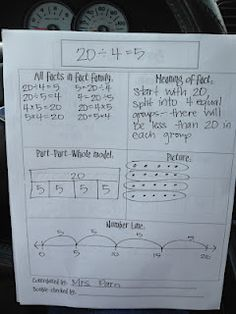 interesting morning math work - I'm wondering how to get at the different scenarios in which a fact is used. from 3 Teacher Chicks: Amazing Math Facts Idea I learned! Math Strategies, Math Resources, Division Strategies, Math Activities, Montessori, Cardinal Numbers, Math Division, Division Chart, Math Anchor Charts