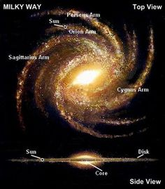 Space Science and Engineering: Milky Way Galaxy Cosmos, Space Facts, Space And Astronomy, Astronomy Facts, Hubble Space, Space Telescope, Space Shuttle, Space Time, Deep Space
