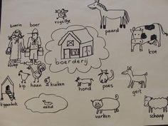 Woordveld thema boerderij