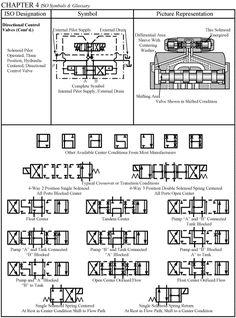 fd343687e1aaabbf8d40aae6c2f7d94c Iso Wiring Diagram Symbols on pump diagram symbols, electrical symbols, hvac symbols, programming diagram symbols, connection diagram symbols, capacitor symbols, plumbing diagram symbols, vacuum diagram symbols, industrial wiring symbols, wiring symbol chart, wiring drawing symbols, wiring symbols guide, security diagram symbols, ladder diagram symbols, schematic symbols, networking diagram symbols, fuse symbols, pneumatic symbols, motor symbols, electronics diagram symbols,