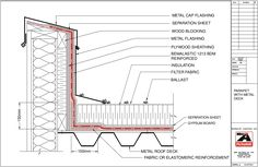 Roof Deck Waterproofing Systems