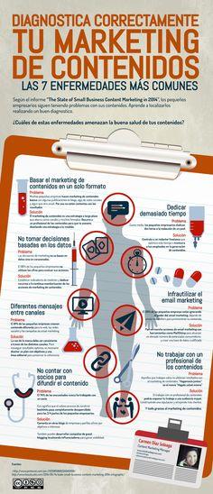 Las 7 enfermedades que amenazan la salud de tu Marketing de Contenidos #infografia #infographic #marketing