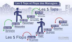 #management : Les 5 Tops VS 5 Flops des #manager(s) #leader(s)