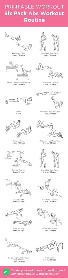 """Plan Skinny Workout - Six Pack Abs Workout Routine: my custom printable workout by @WorkoutLabs #workoutlabs #customworkout: Watch this Unusual Presentation for the Amazing """"6-Minutes to Skinny"""" Secret of a California Working Mom"""