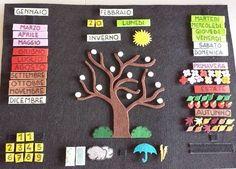 calendario albero