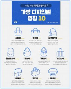 bag design name Information Design, Information Graphics, Fashion Terms, Fashion Vocabulary, Korean Language, E 10, Drawing Tips, Leather Craft, Street Style Women