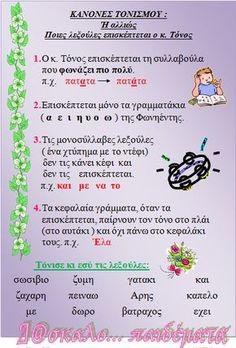 Δ@σκαλο…παιδέματα School Lessons, School Hacks, Lessons For Kids, School Ideas, Learn Greek, Greek Quotes, Greek Sayings, Greek Language, School Decorations