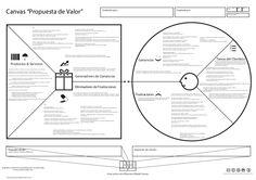Site de Ruth Abad. EIE. Alcoy. EL CANVAS DE LA PROPUESTA DE VALOR - Empresa e Iniciativa Emprendedora