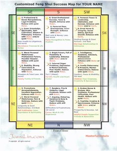 Best Feng Shui House Layout | customized for YOUR Personal SUCCESS