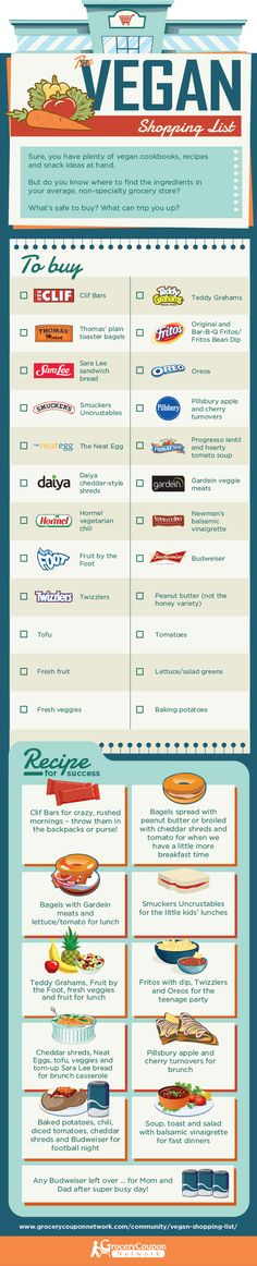 If you are shopping for vegan items at the grocery store, use this handy vegan shopping list to help you find what you need. #infographic #asandersdesign