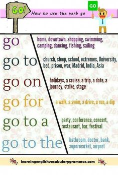 How to use the verb go correctly with pictures and examples lernen How to use the verb go with pictures English Grammar Rules, Teaching English Grammar, English Writing Skills, Grammar And Vocabulary, English Vocabulary Words, English Language Learning, Grammar Posters, English Prepositions, English Idioms