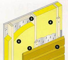 dachd mmung und dach w rmed mmung pinterest. Black Bedroom Furniture Sets. Home Design Ideas