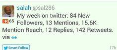 My Week on #Twitter