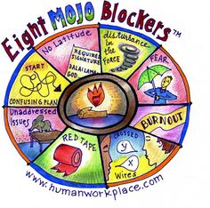 8 #mojo blockers on the team ~ getting through tough spots in work