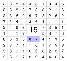 #zahlenrätsel #kinder Suche die Zahlen die zusammen (vertikal, horizontal und oder diagonale) die 15 ergeben.