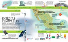 tipos-energias-renovables.jpg (6378×3970)