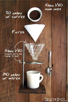 pour over coffee menu - Google Search