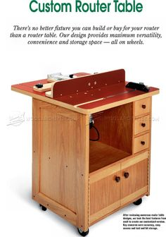 Custom Router Table Plans - Router